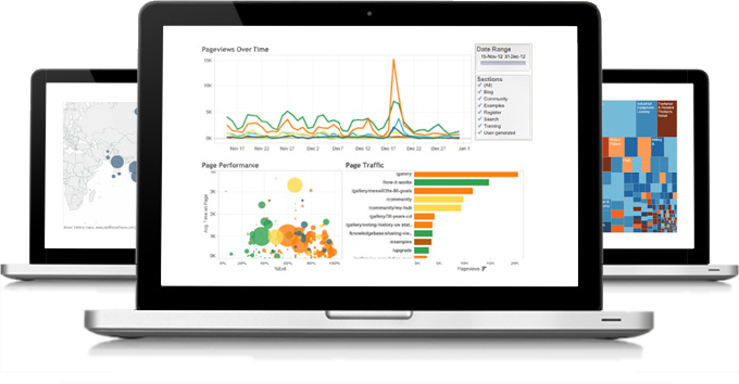 Tableau Dashboards And Storypoints Try It Jenny Xiao